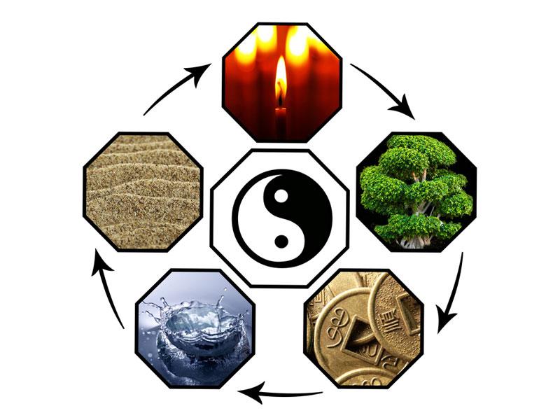 Massagepraktijk teteringen spierpijn pijnlijke nek of for Elementos del feng shui y su significado